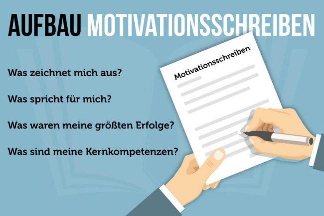 Wie schreibe ich ein Motivationsschreiben?